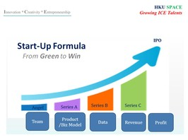 Start-up Formula (From Green to Win)